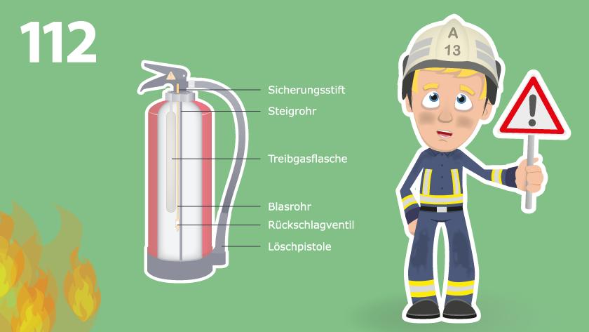 Organisation des Brandschutzes im Unternehmen