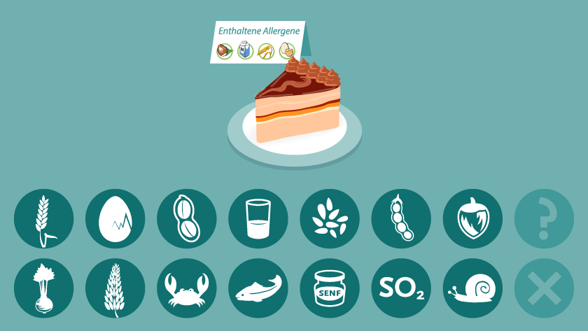 Lebensmittelallergene und Unverträglichkeiten