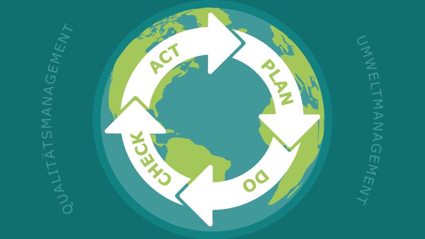 Qualitäts- und Umweltmanagement